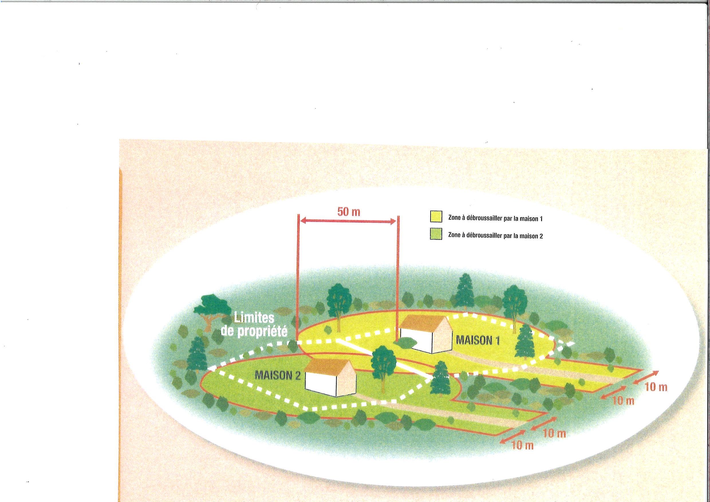 zones-a-debroussailler